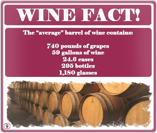 The Contents of a Wine Barrel.